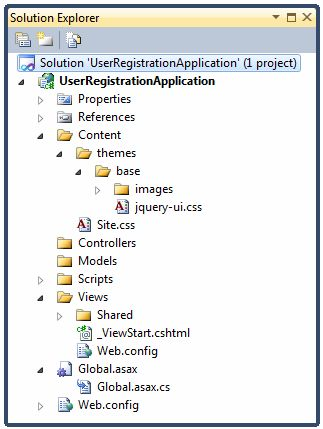 Directory structure mvc application