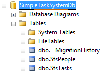 Database created by EntityFramework Migrations
