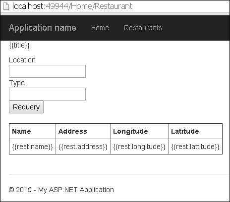 Angular JS with ASP.NET Web API