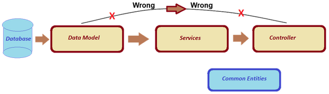 inversion of control containers and the dependency injection pattern pdf