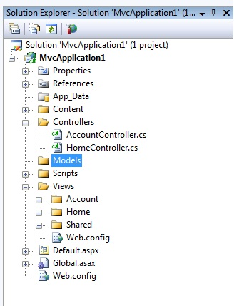 how to asp net mvc article 1 codeproject