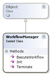 WorkflowManager.jpg