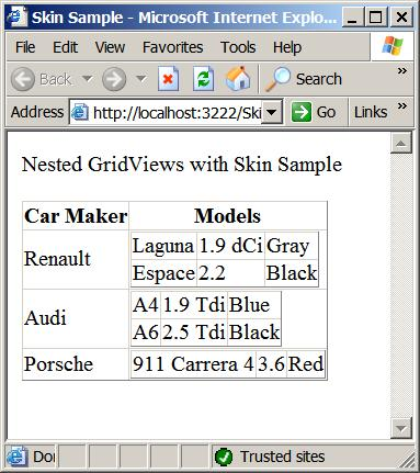 Nested GridViews with no class