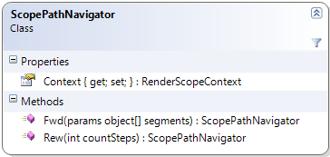 aspnetscopes14.png