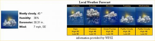 Sample Image - weather.jpg