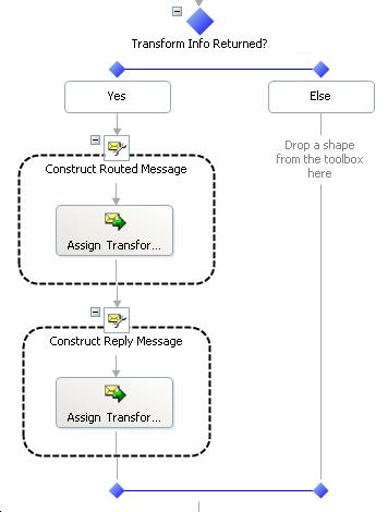 BizTalk ESB Exception Handling – Consuming WCF Services – Part II
