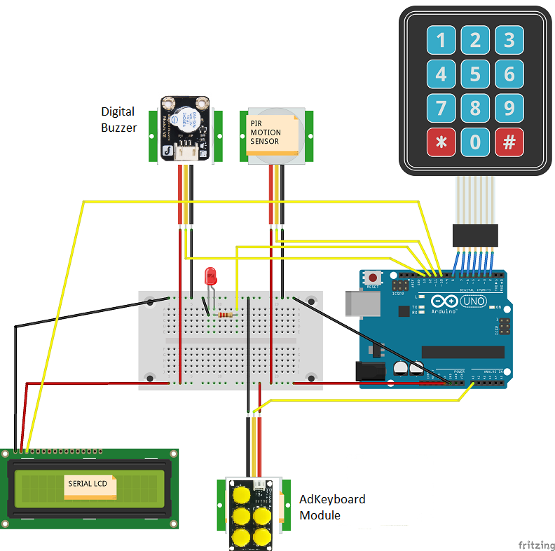 Design patterns in action with arduino codeproject