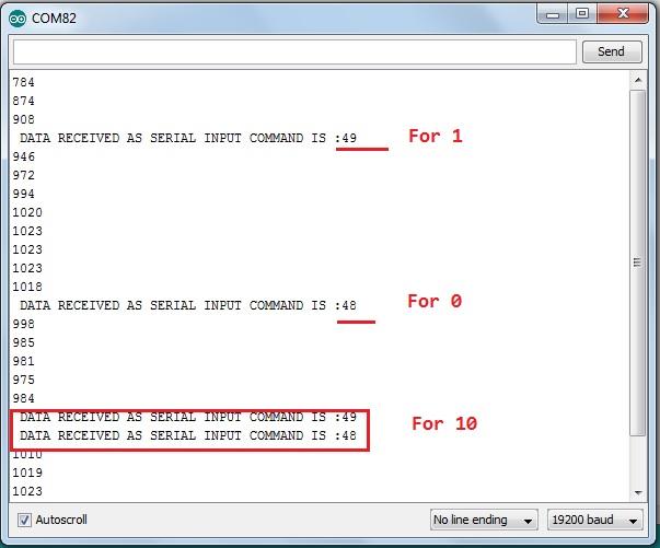 write ascii serial port c#