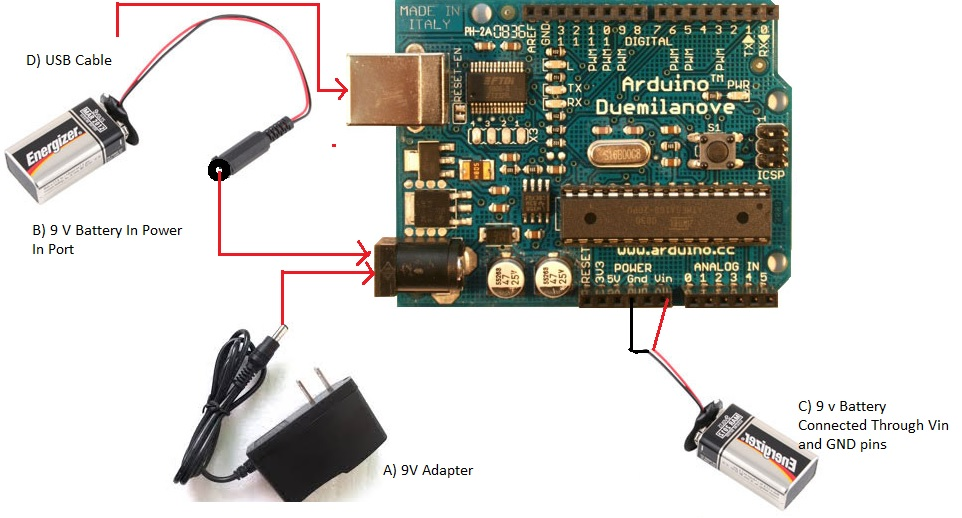 Stage 4 Complete Beginner S Guide For Arduino Hardware
