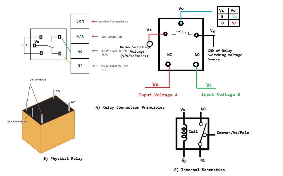 spdt relay schematic diagram