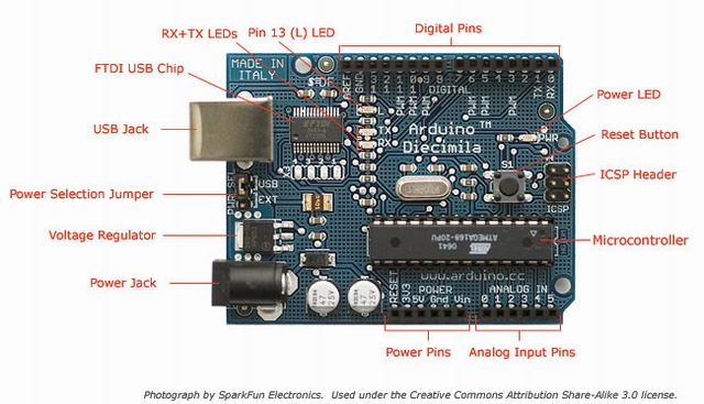Introduction to the arduino hardware platform codeproject