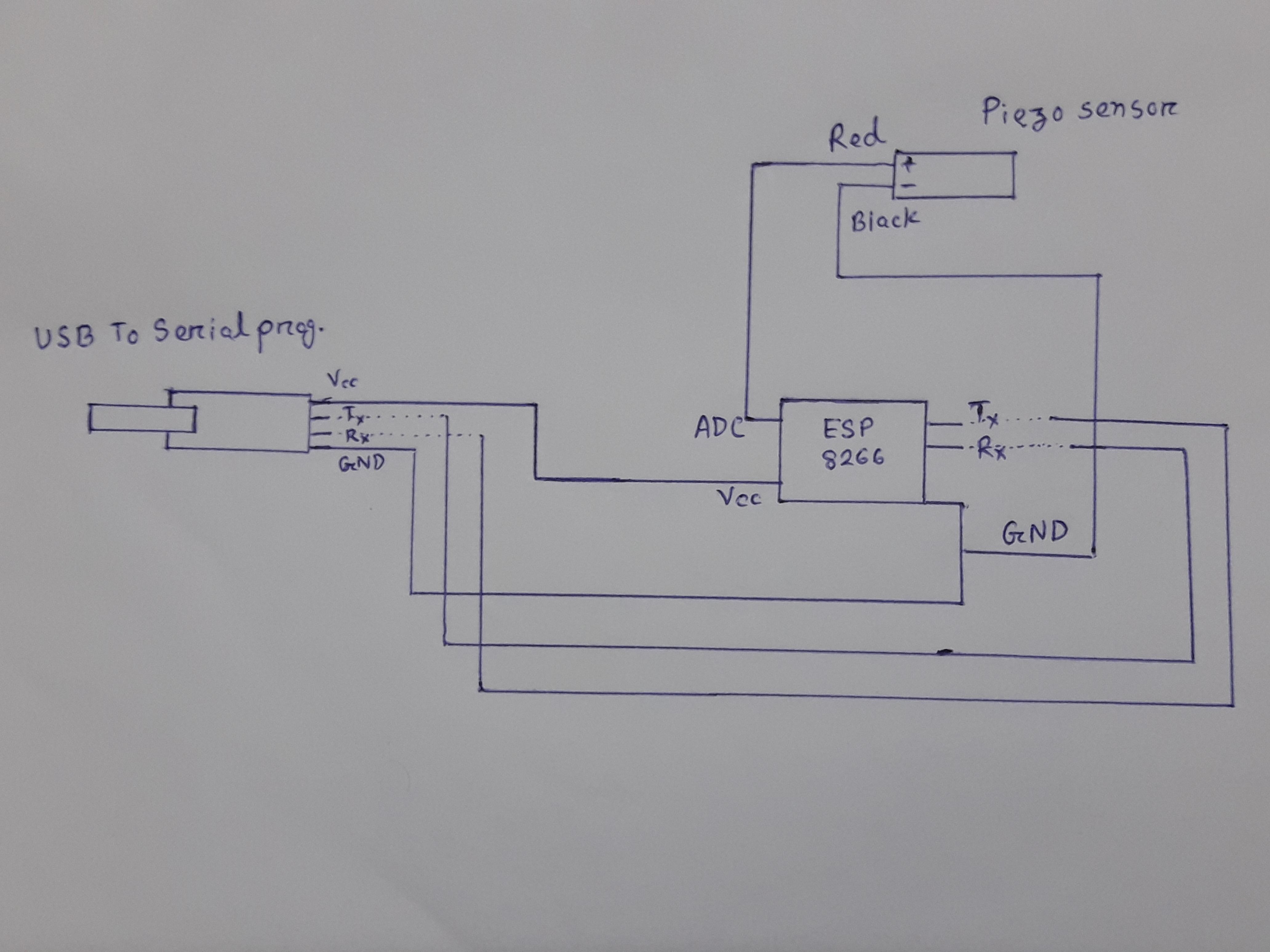 """转至arduino ide,选择toolsàboard→向下滚动并选择""""node mcu 1."""