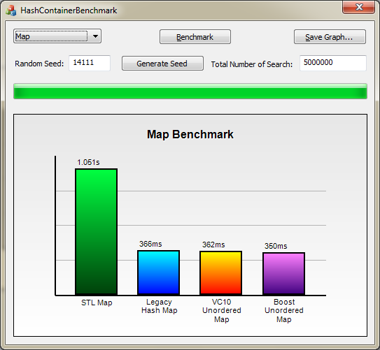 unorderedbenchmark/BenchmarkApp.png