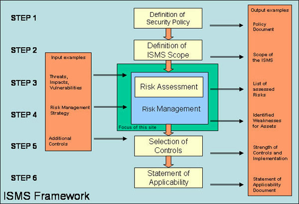 Open Mvc Plus Entity Framework Codeproject