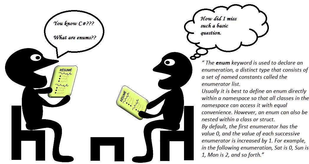 Enums Akhil