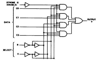 C3 Corvette Console Wiring Diagram