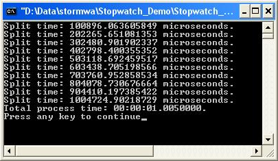 Sample Image - CS_Stopwatch.jpg