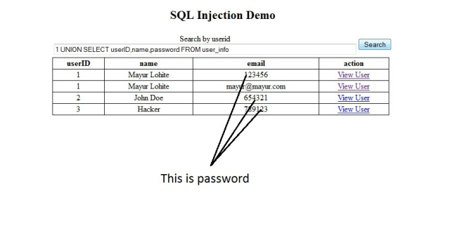 Default page affected to sql injection