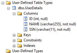 User Defined Table Type and Table Valued Parameter
