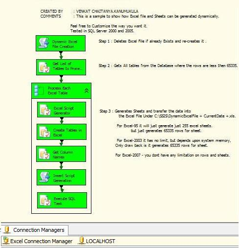 how to create ssis package in sql server 2008