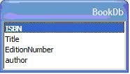 IE Window Class Names
