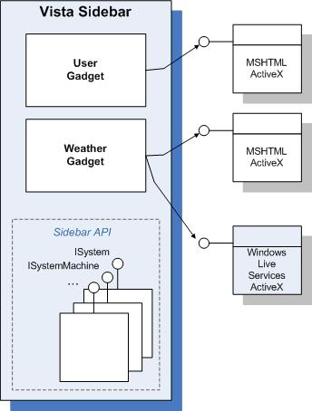 Sidebar overall architecture