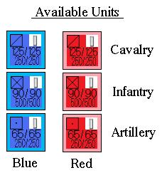 BattleField_Unit_Types.jpg