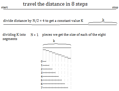 auto_pilot_-_calculating_a_distance_in_N_steps.png