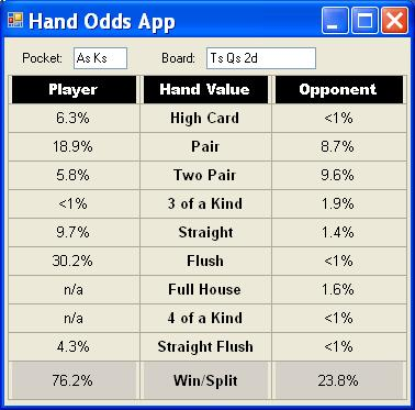 Hand Odds Grid Application Image