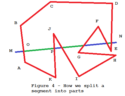 Figure 4 - How we split a segment into parts