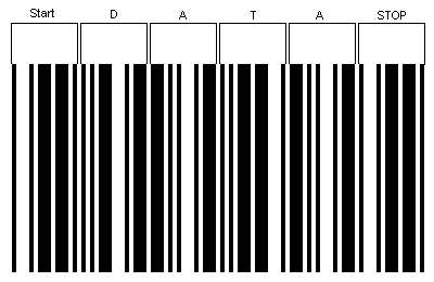 how to create barcode 39