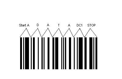 Drawing Barcodes In Windows Part 5 Code 128 Codeproject