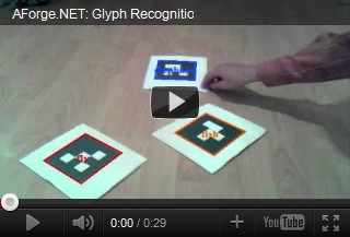 Glyph Recognition