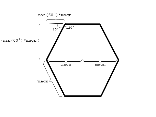 HEXAGON GEOMETRY
