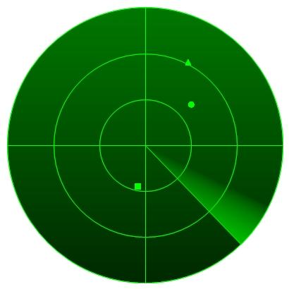 Drawing a Radar Display Using
