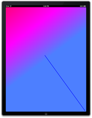 Extended Linear Gradient