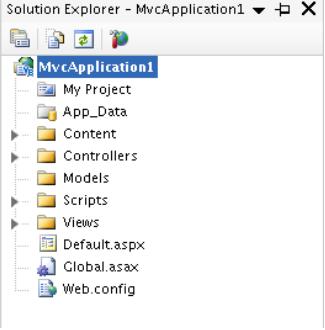 dot net web application projects