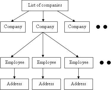 CompanyLINQ.JPG