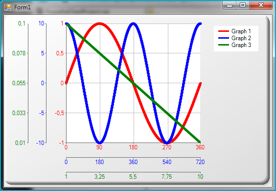 how to add a third line into line graph powerpoint