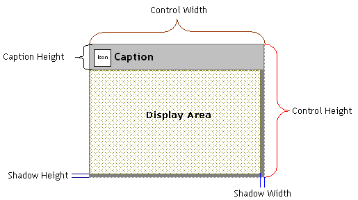 Control layout