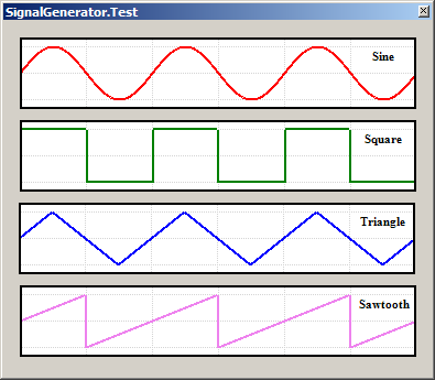 Simple Signal Generator on sawtooth wave