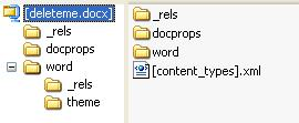 Folder structure of a word document