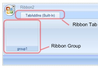 Ribbon Components