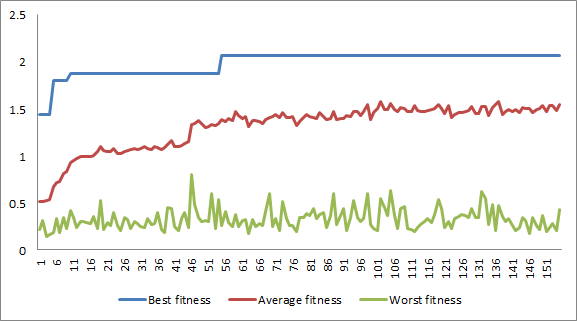 xkcd_fitness_graph