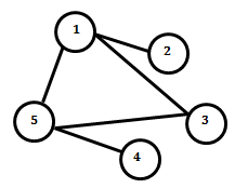 A Graph with 5 nodes and 5 edges