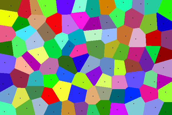 Simple Approach To Voronoi Diagrams