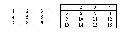 Magic Squares Order Image