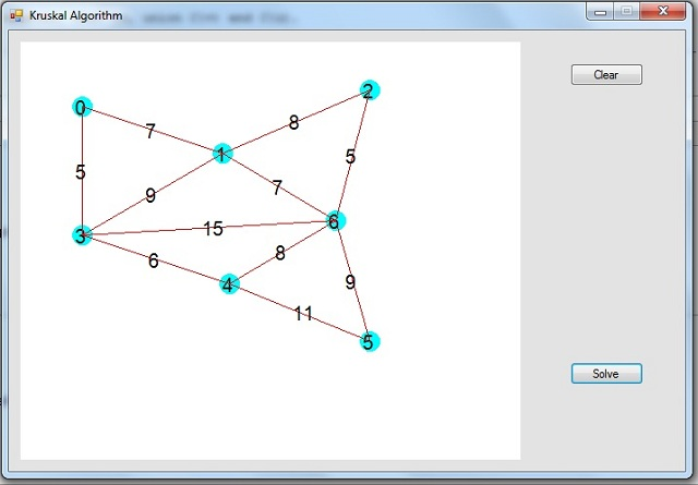 Line Drawing Algorithm Using Matlab : Kruskal algorithm codeproject