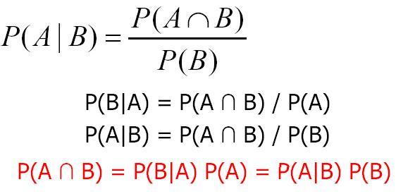 Naive Bayes Theorem - CodeProject