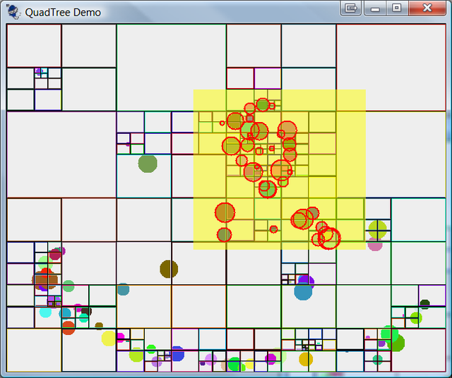 User Selects a region and the QuadTree selects items